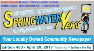 Stonebridge Wasaga Beach Blues - Springwater News
